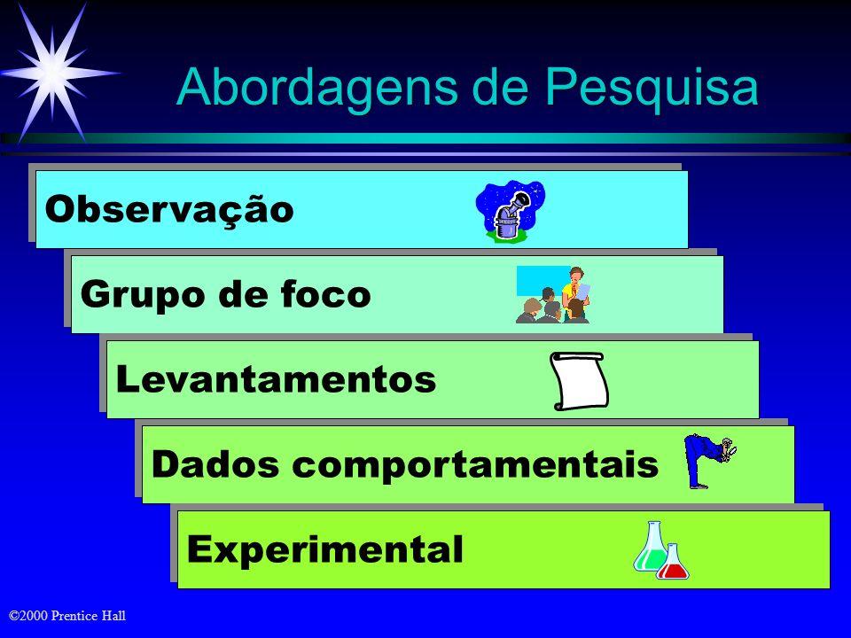 ©2000 Prentice Hall Abordagens de Pesquisa Dados comportamentais Grupo de foco Levantamentos Experimental Observação