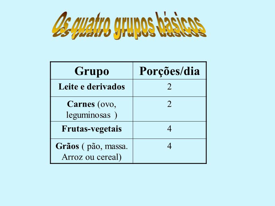 GrupoPorções/dia Leite e derivados2 Carnes (ovo, leguminosas ) 2 Frutas-vegetais4 Grãos ( pão, massa. Arroz ou cereal) 4