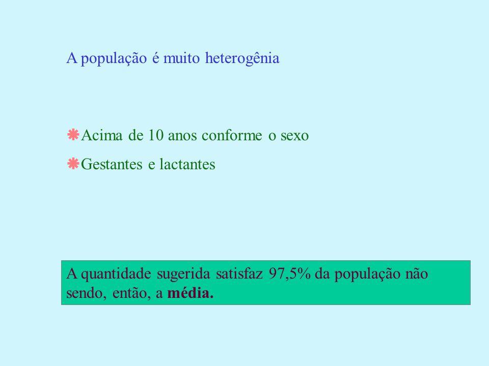 A população é muito heterogênia Acima de 10 anos conforme o sexo Gestantes e lactantes A quantidade sugerida satisfaz 97,5% da população não sendo, en