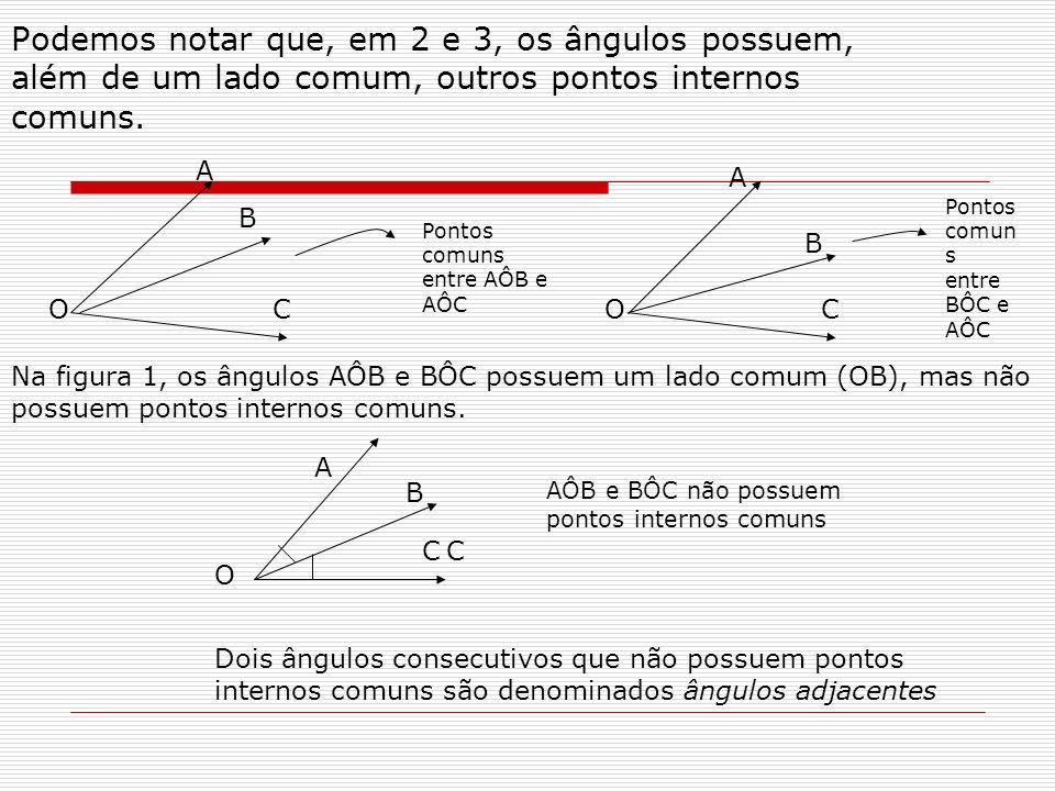 Podemos notar que, em 2 e 3, os ângulos possuem, além de um lado comum, outros pontos internos comuns. Na figura 1, os ângulos AÔB e BÔC possuem um la