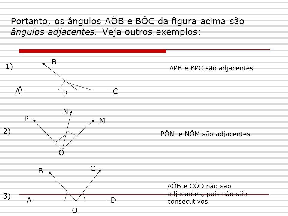 Portanto, os ângulos AÔB e BÔC da figura acima são ângulos adjacentes. Veja outros exemplos: 1) 2) 3) PÔN e NÔM são adjacentes P N M O A P A APB e BPC