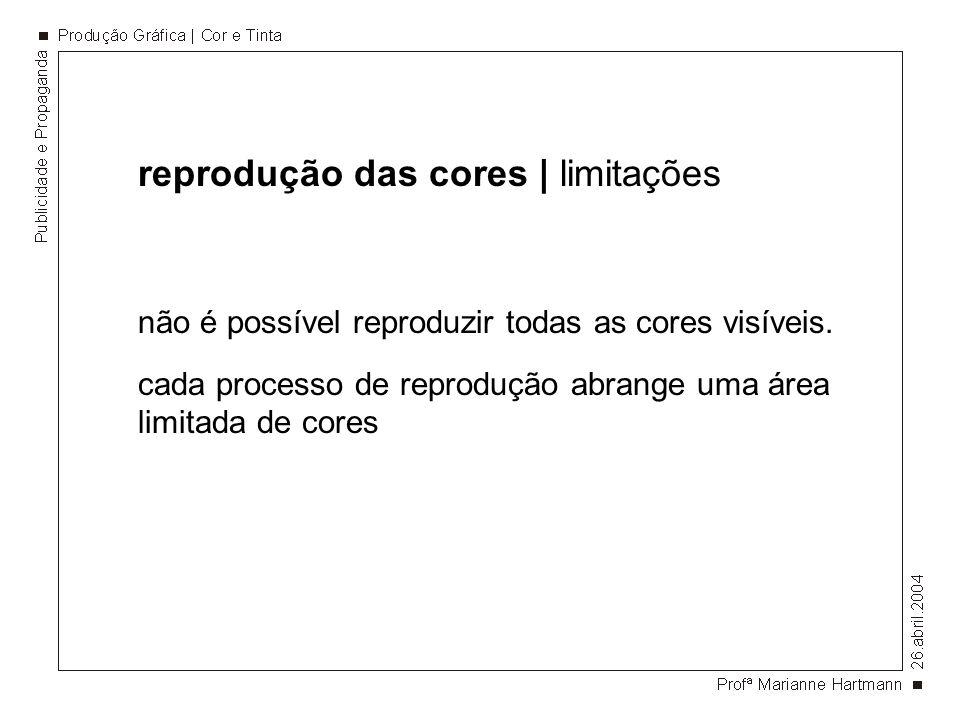 reprodução das cores | limitações não é possível reproduzir todas as cores visíveis. cada processo de reprodução abrange uma área limitada de cores