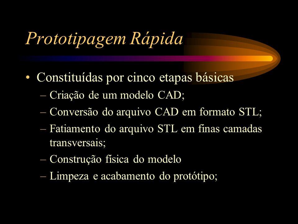 Prototipagem Rápida Constituídas por cinco etapas básicas –Criação de um modelo CAD; –Conversão do arquivo CAD em formato STL; –Fatiamento do arquivo