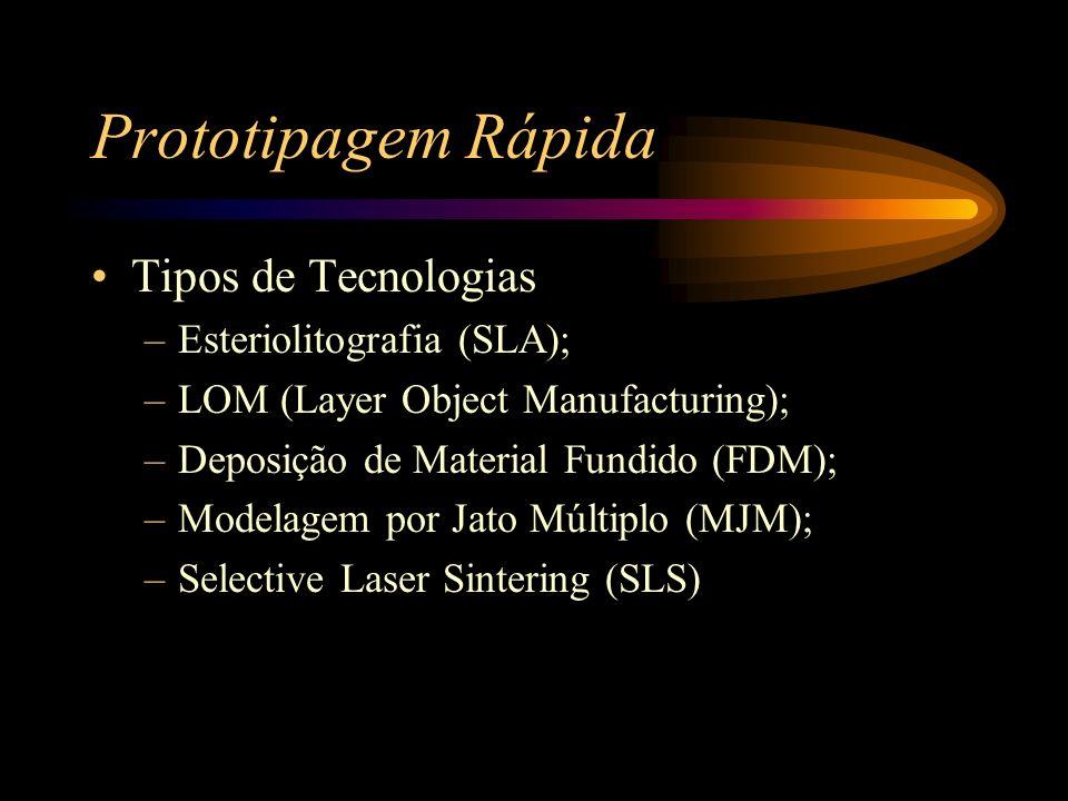 Prototipagem Rápida Tipos de Tecnologias –Esteriolitografia (SLA); –LOM (Layer Object Manufacturing); –Deposição de Material Fundido (FDM); –Modelagem