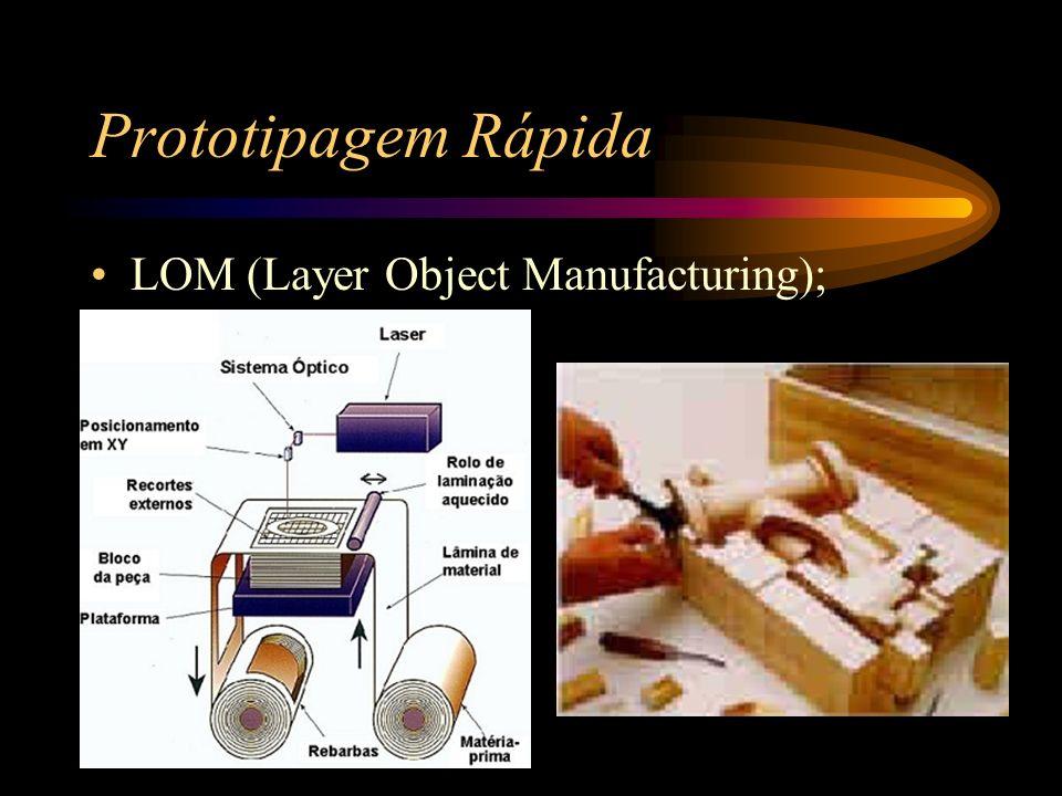 Prototipagem Rápida Deposição de Material Fundido (FDM);
