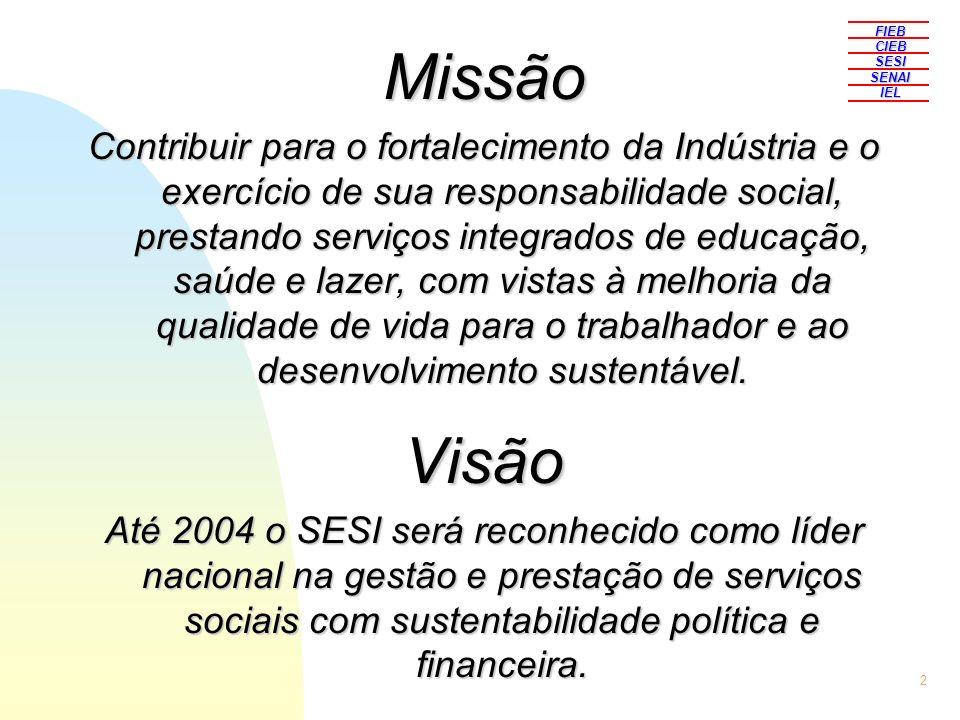2 Missão Contribuir para o fortalecimento da Indústria e o exercício de sua responsabilidade social, prestando serviços integrados de educação, saúde