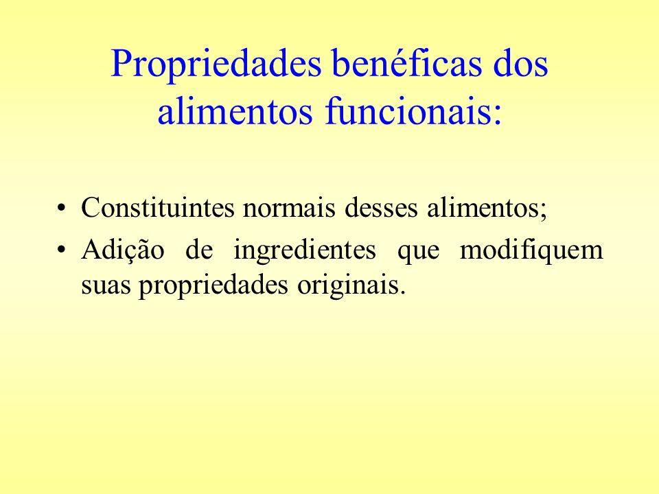 Propriedades benéficas dos alimentos funcionais: Constituintes normais desses alimentos; Adição de ingredientes que modifiquem suas propriedades origi