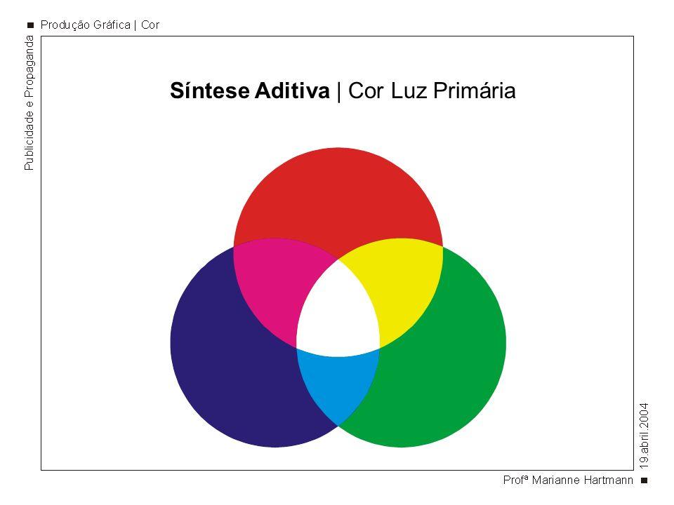 Síntese Subtrativa O ponto inicial na formação da cor mediante subtração é o branco, representando todas as oscilações eletromagnéticas visíveis.