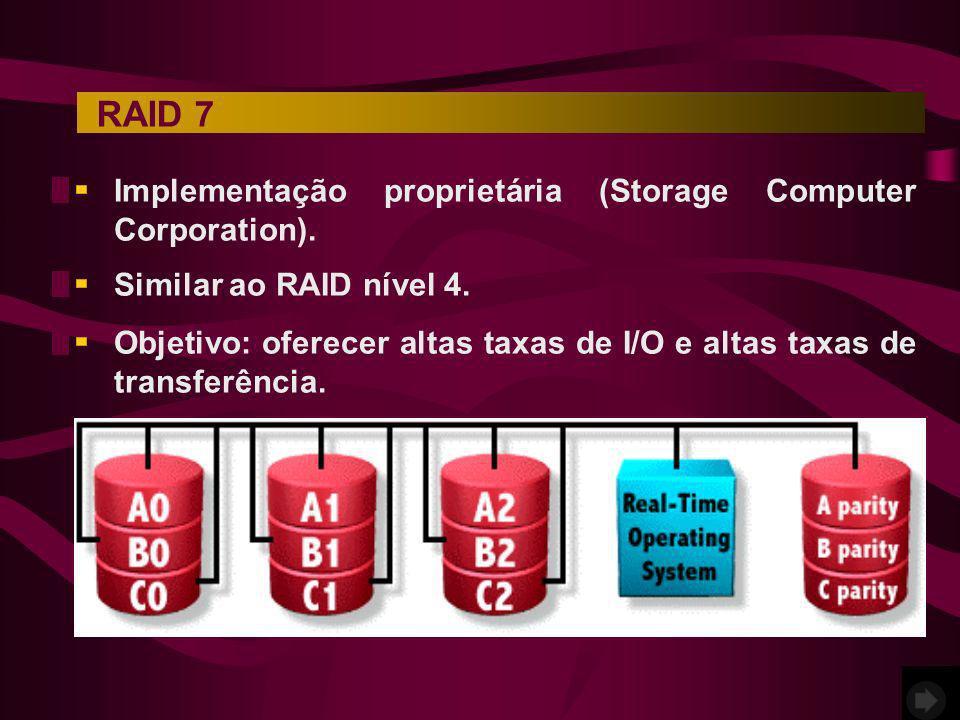 Implementação proprietária (Storage Computer Corporation). RAID 7 Similar ao RAID nível 4. Objetivo: oferecer altas taxas de I/O e altas taxas de tran