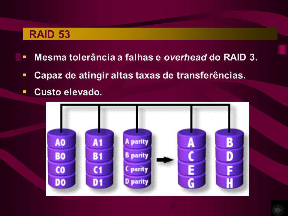 Mesma tolerância a falhas e overhead do RAID 3. RAID 53 Capaz de atingir altas taxas de transferências. Custo elevado.