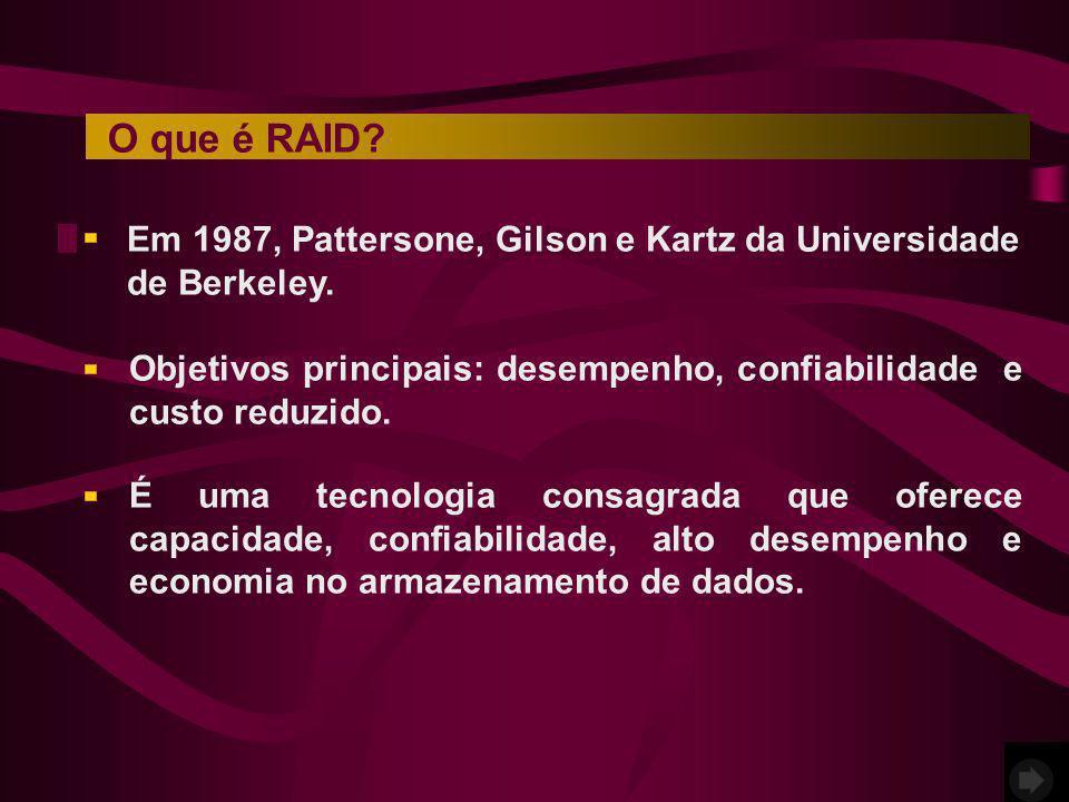 O que é RAID? Em 1987, Pattersone, Gilson e Kartz da Universidade de Berkeley. Objetivos principais: desempenho, confiabilidade e custo reduzido. É um