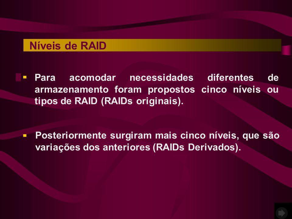 Níveis de RAID Para acomodar necessidades diferentes de armazenamento foram propostos cinco níveis ou tipos de RAID (RAIDs originais). Posteriormente