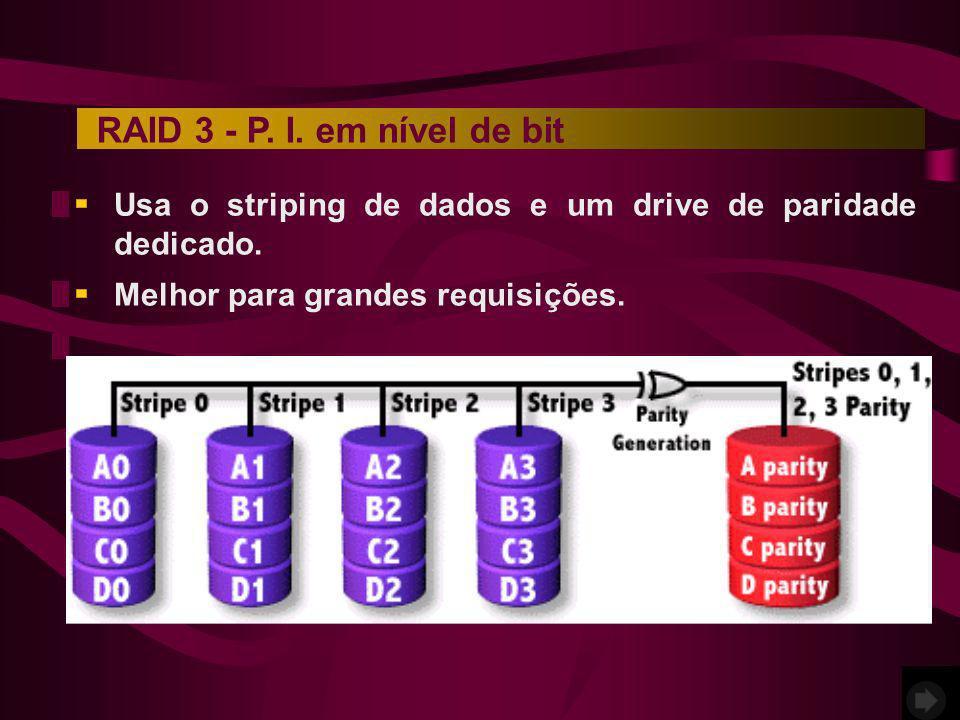 Usa o striping de dados e um drive de paridade dedicado. Melhor para grandes requisições. RAID 3 - P. I. em nível de bit