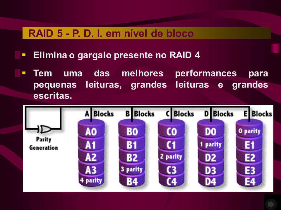 Elimina o gargalo presente no RAID 4 RAID 5 - P. D. I. em nível de bloco Tem uma das melhores performances para pequenas leituras, grandes leituras e