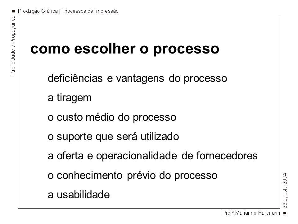 como escolher o processo deficiências e vantagens do processo a tiragem o custo médio do processo o suporte que será utilizado a oferta e operacionali