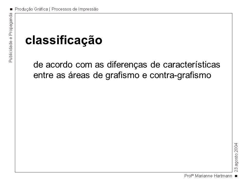 classificação de acordo com as diferenças de características entre as áreas de grafismo e contra-grafismo