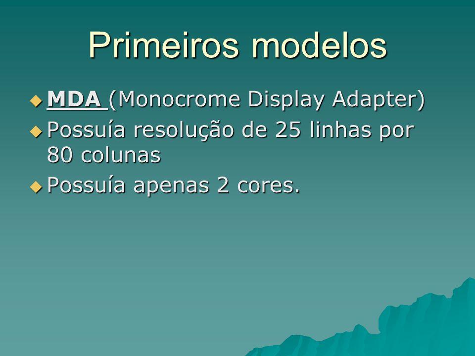 CGA (Graphics Display Adapter).Resolução de 320 x 200.