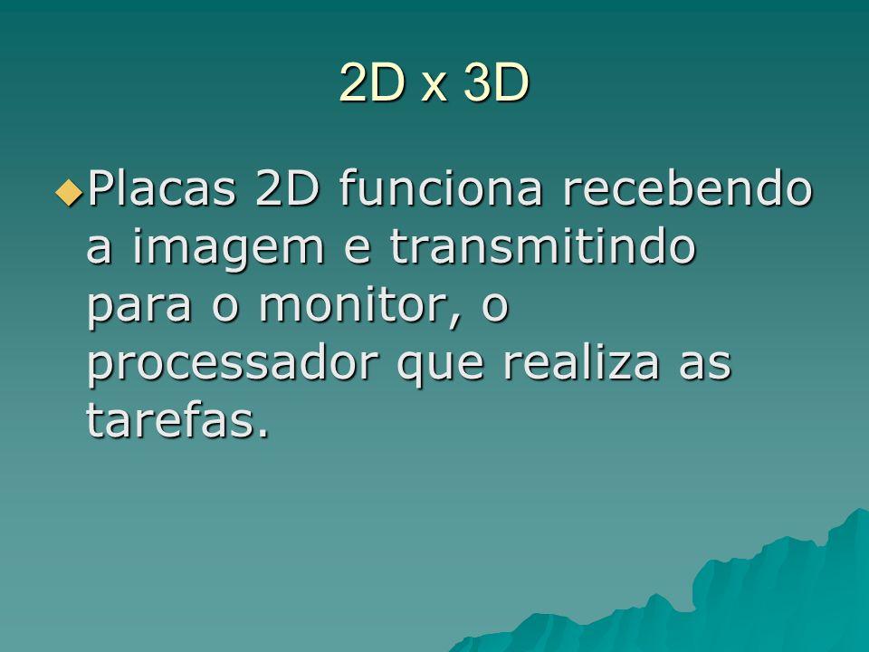 2D x 3D Placas 2D funciona recebendo a imagem e transmitindo para o monitor, o processador que realiza as tarefas. Placas 2D funciona recebendo a imag