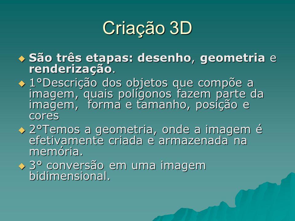 Criação 3D São três etapas: desenho, geometria e renderização. São três etapas: desenho, geometria e renderização. 1°Descrição dos objetos que compõe