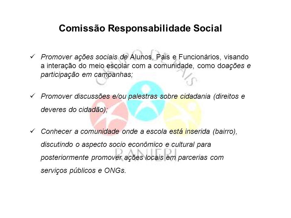 Comissão Responsabilidade Social Promover ações sociais de Alunos, Pais e Funcionários, visando a interação do meio escolar com a comunidade, como doa