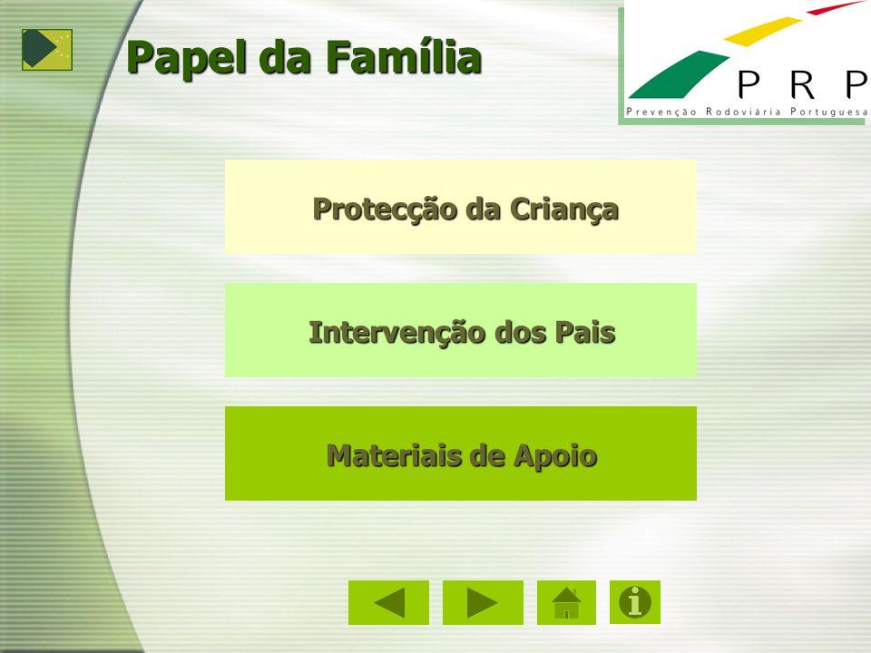Papel da Família Protecção da Criança Protecção da Criança Intervenção dos Pais Intervenção dos Pais Materiais de Apoio Materiais de Apoio