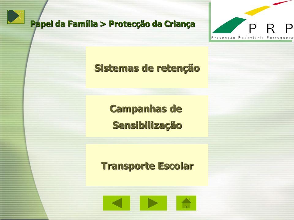 Papel da Família > Protecção da Criança Sistemas de retenção Sistemas de retenção Transporte Escolar Transporte Escolar Campanhas de Campanhas de Sens