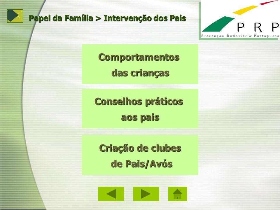 Conselhos práticos Conselhos práticos aos pais aos pais Comportamentos das crianças das crianças Criação de clubes Criação de clubes de Pais/Avós de P