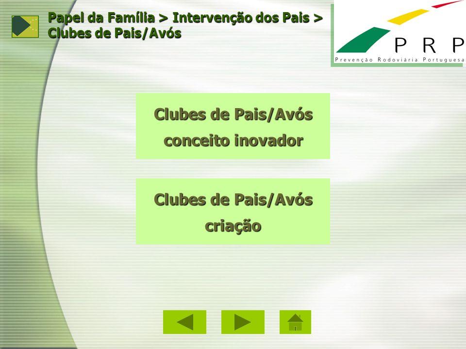 Clubes de Pais/Avós Clubes de Pais/Avós conceito inovador conceito inovador Clubes de Pais/Avós Clubes de Pais/Avós criação Papel da Família > Interve