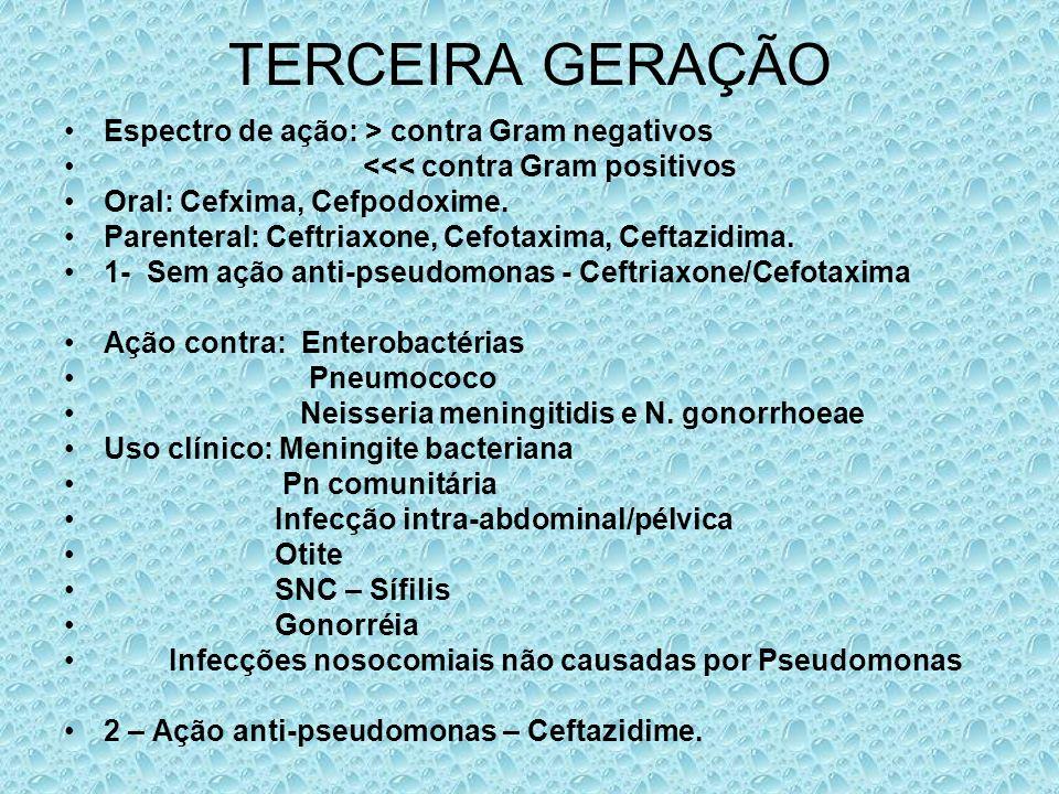 TERCEIRA GERAÇÃO Espectro de ação: > contra Gram negativos <<< contra Gram positivos Oral: Cefxima, Cefpodoxime. Parenteral: Ceftriaxone, Cefotaxima,