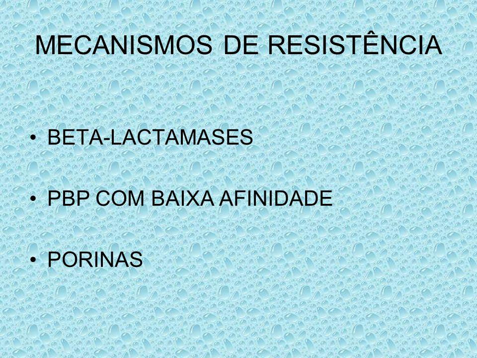 MECANISMOS DE RESISTÊNCIA BETA-LACTAMASES PBP COM BAIXA AFINIDADE PORINAS
