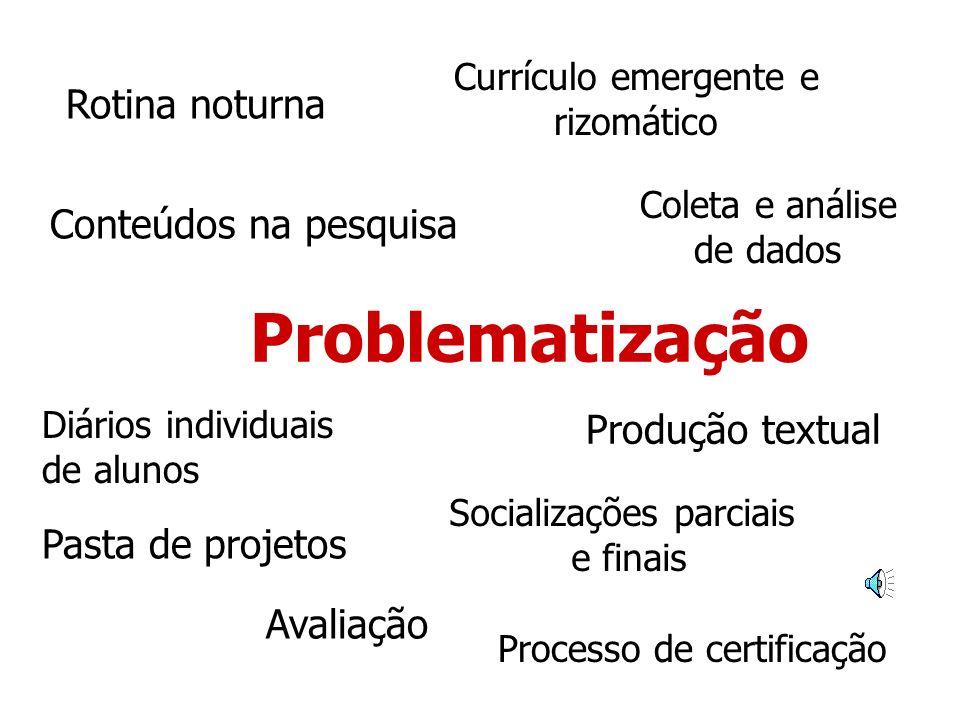 Por que trabalhar com Problematização.A problematização...
