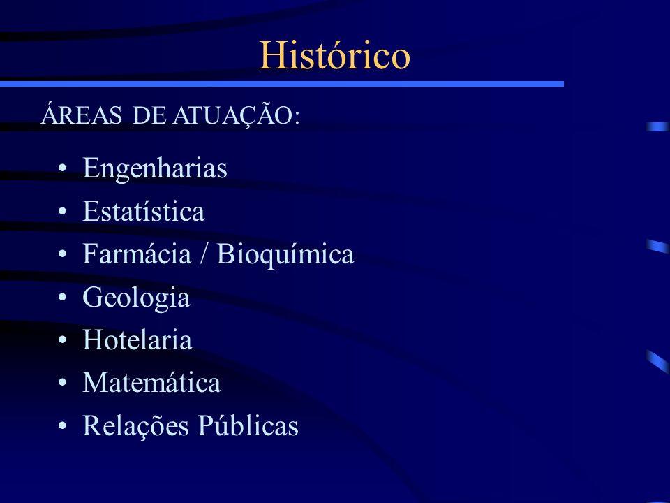 Engenharias Estatística Farmácia / Bioquímica Geologia Hotelaria Matemática Relações Públicas Histórico ÁREAS DE ATUAÇÃO: