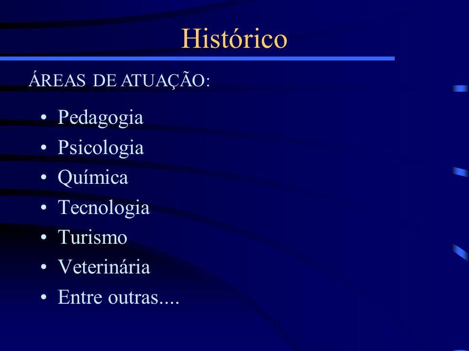 Pedagogia Psicologia Química Tecnologia Turismo Veterinária Entre outras.... Histórico ÁREAS DE ATUAÇÃO: