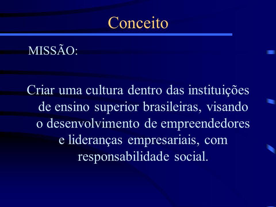 Criar uma cultura dentro das instituições de ensino superior brasileiras, visando o desenvolvimento de empreendedores e lideranças empresariais, com r