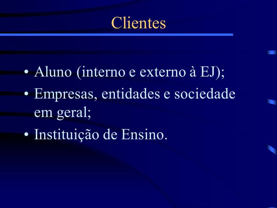 Aluno (interno e externo à EJ); Empresas, entidades e sociedade em geral; Instituição de Ensino. Clientes