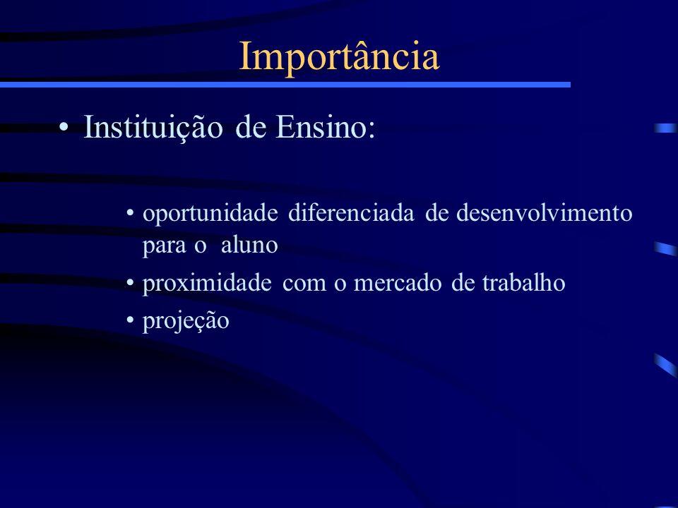Instituição de Ensino: oportunidade diferenciada de desenvolvimento para o aluno proximidade com o mercado de trabalho projeção Importância