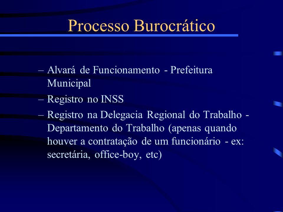 Processo Burocrático –Alvará de Funcionamento - Prefeitura Municipal –Registro no INSS –Registro na Delegacia Regional do Trabalho - Departamento do T