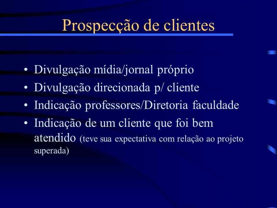 Prospecção de clientes Divulgação mídia/jornal próprio Divulgação direcionada p/ cliente Indicação professores/Diretoria faculdade Indicação de um cli