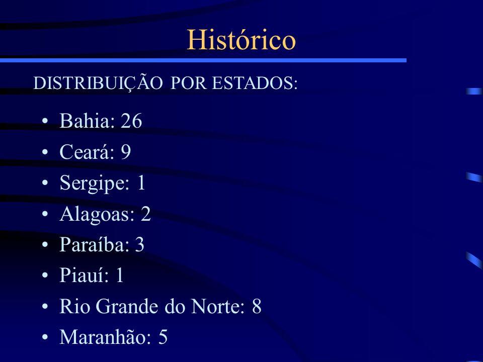 Histórico DISTRIBUIÇÃO POR ESTADOS: Bahia: 26 Ceará: 9 Sergipe: 1 Alagoas: 2 Paraíba: 3 Piauí: 1 Rio Grande do Norte: 8 Maranhão: 5