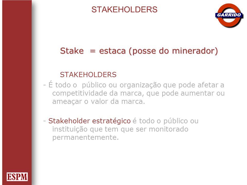 STAKEHOLDERS Stake = estaca (posse do minerador) Stake = estaca (posse do minerador) STAKEHOLDERS - É todo o público ou organização que pode afetar a