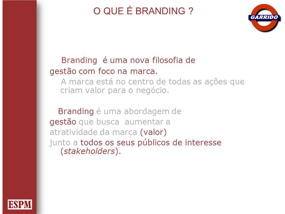 O QUE É BRANDING ? Branding é uma nova filosofia de gestão com foco na marca. A marca está no centro de todas as ações que criam valor para o negócio.