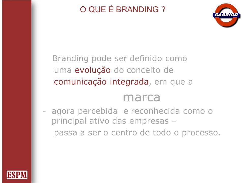 O QUE É BRANDING ? Branding pode ser definido como uma evolução do conceito de comunicação integrada, em que a marca -agora percebida e reconhecida co