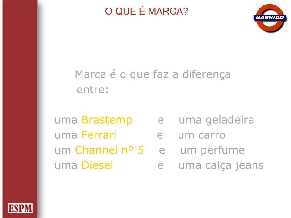 O QUE É MARCA? Marca é o que faz a diferença entre: uma Brastemp e uma geladeira uma Ferrari e um carro um Channel nº 5 e um perfume uma Diesel e uma
