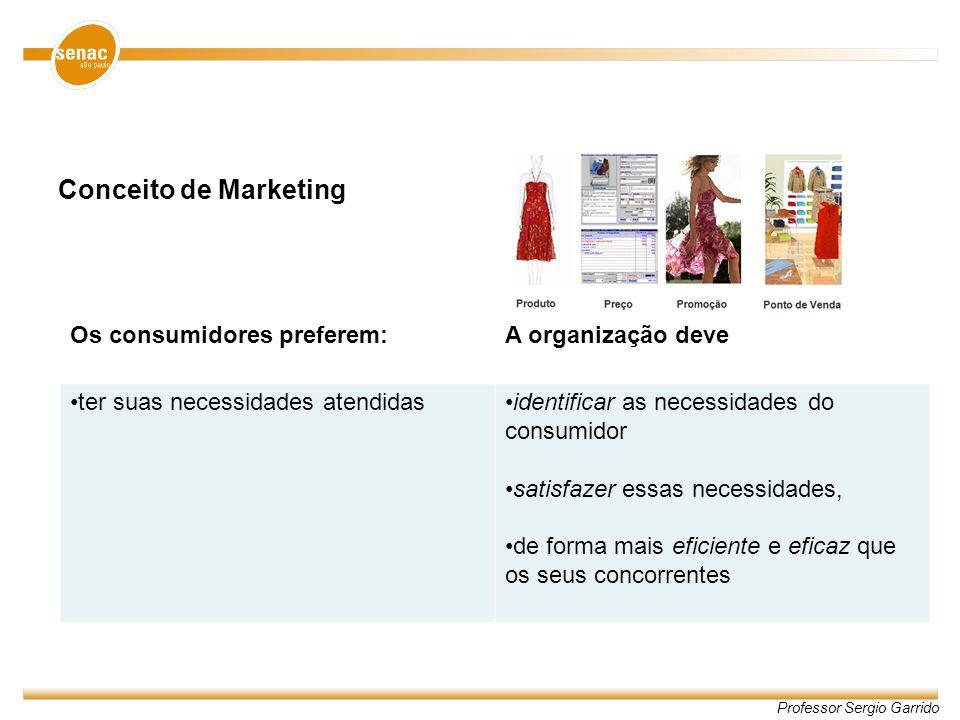 Professor Sergio Garrido Conceito de Marketing Os consumidores preferem:A organização deve ter suas necessidades atendidasidentificar as necessidades