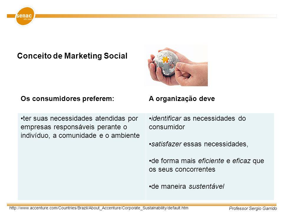 Professor Sergio Garrido Conceito de Marketing Social Os consumidores preferem:A organização deve ter suas necessidades atendidas por empresas respons