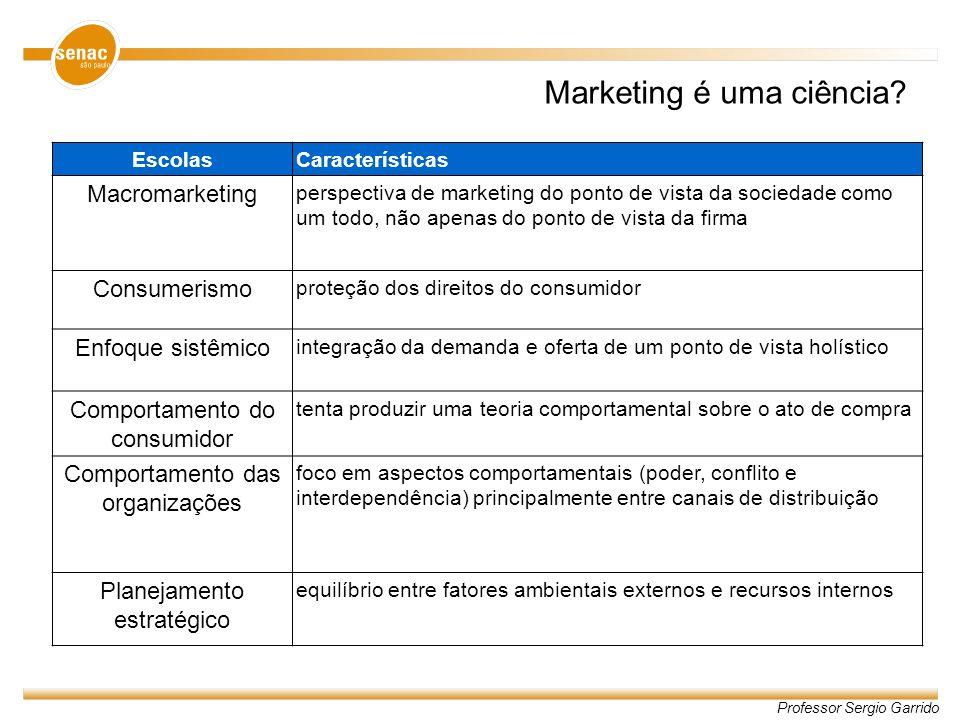 Professor Sergio Garrido Marketing é uma ciência? EscolasCaracterísticas Macromarketing perspectiva de marketing do ponto de vista da sociedade como u