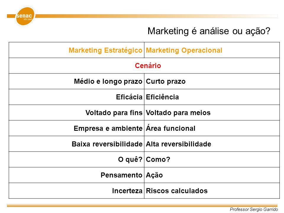 Marketing é análise ou ação? Marketing EstratégicoMarketing Operacional Cenário Médio e longo prazoCurto prazo EficáciaEficiência Voltado para finsVol