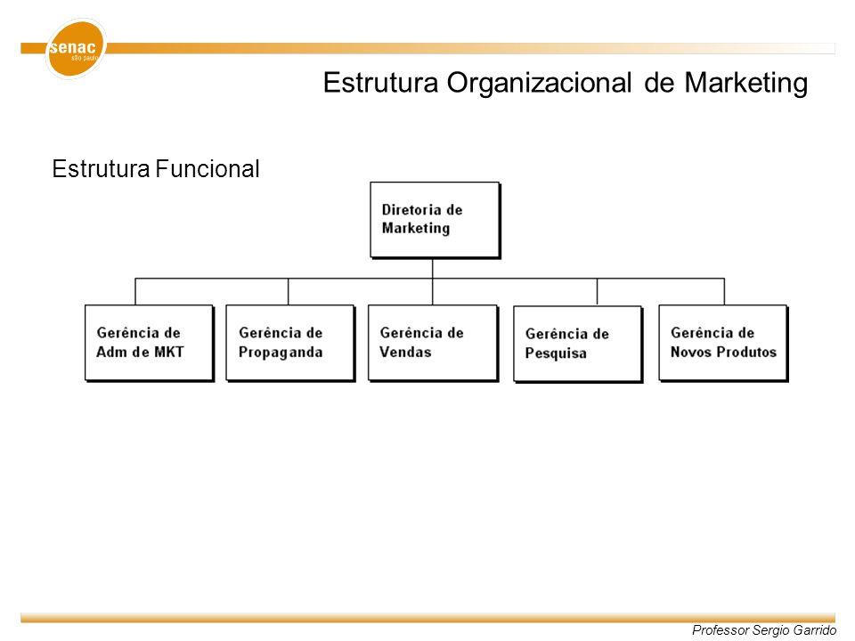 Professor Sergio Garrido Estrutura Organizacional de Marketing Estrutura Funcional