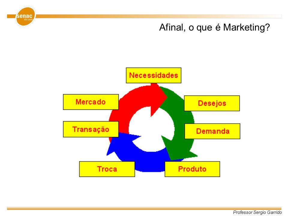 Afinal, o que é Marketing? Professor Sergio Garrido