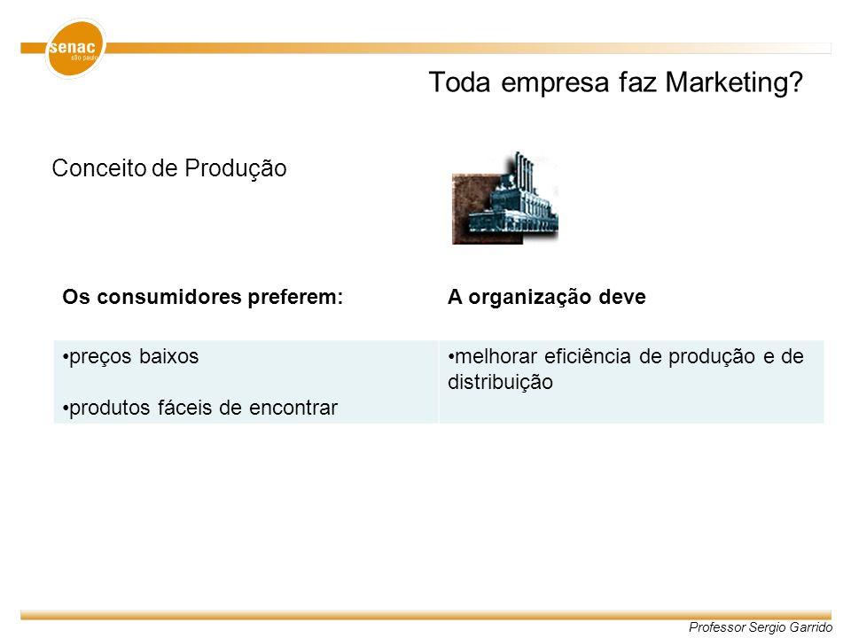 Toda empresa faz Marketing? Conceito de Produção Os consumidores preferem:A organização deve preços baixos produtos fáceis de encontrar melhorar efici